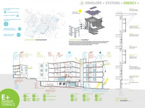 Peregrine+Studio G_ENERGY+CONSERVATION